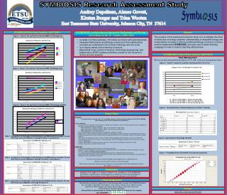 SYMBIOSIS Research Assessment Study Audrey  Depelteau , Aimee  Govett ,