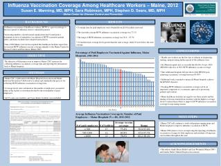 Influenza Vaccination Coverage Among Healthcare Workers – Maine, 2012