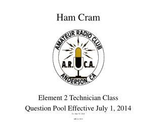Ham Cram