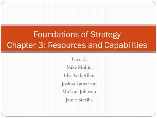 Foundations of Strategy Chapter 3: Resources and Capabilities