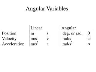 Angular Variables
