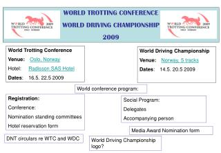 WORLD TROTTING CONFERENCE WORLD DRIVING CHAMPIONSHIP 2009