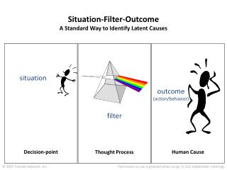 Situation-Filter-Outcome A Standard Way to Identify Latent Causes