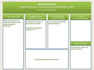 Name of Project Project Description, including type of project (HIA or  HiAP )