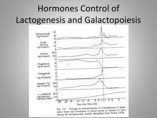 Hormones Control of  Lactogenesis  and  Galactopoiesis
