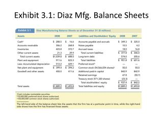 Exhibit 3.1: Diaz Mfg. Balance Sheets