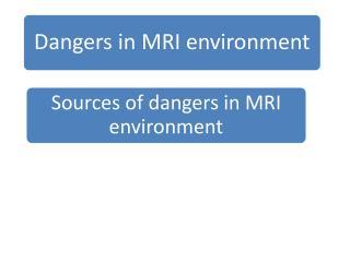 Components of MRI
