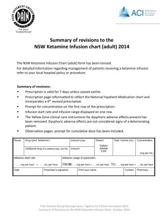 Summary of revisions to the  NSW Ketamine Infusion chart (adult) 2014