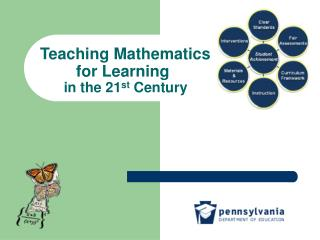 Teaching Mathematics          for Learning        in the 21 st  Century