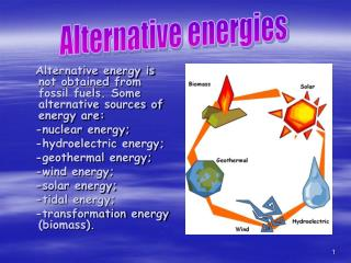 Alternative energy is not obtained from fossil fuels. Some alternative sources of energy are: