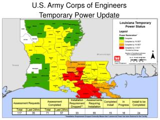 U.S. Army Corps of Engineers Temporary Power Update