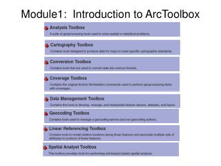 Module1:  Introduction to ArcToolbox