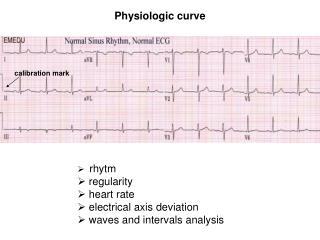 Physiologic curve