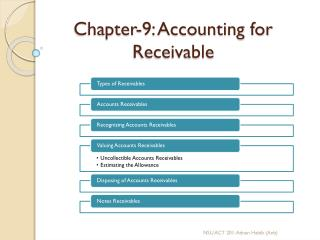 Chapter-9: Accounting for Receivable