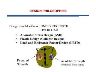 DESIGN PHILOSOPHIES