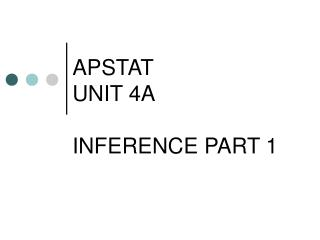 APSTAT  UNIT 4A INFERENCE PART 1