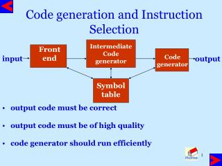 Code generation and Instruction Selection