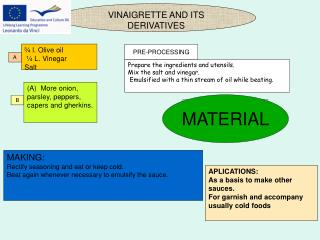 VINAIGRETTE AND ITS DERIVATIVES