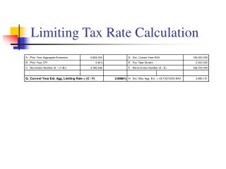 Limiting Tax Rate Calculation