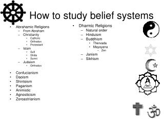 How to study belief systems