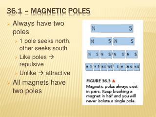 36.1 – magnetic poles