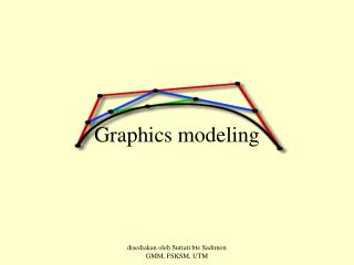 Graphics modeling