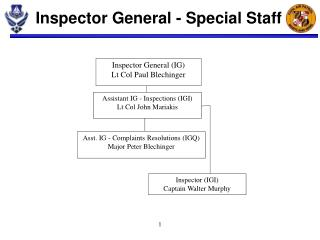 Inspector General - Special Staff