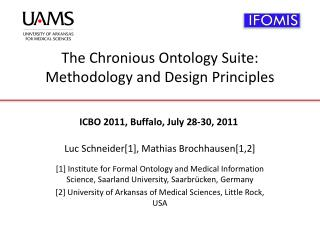 The Chronious Ontology Suite:  Methodology and Design Principles