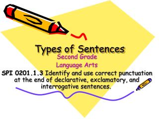 kinds of interrogative sentences