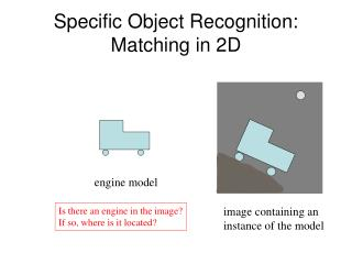 Specific Object Recognition: Matching in 2D