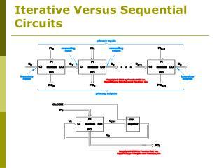 Iterative Versus Sequential Circuits
