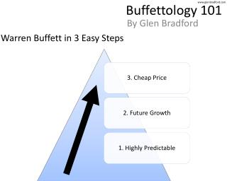 Buffettology 101