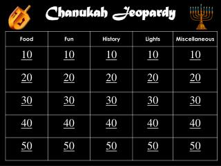 Chanukah Jeopardy