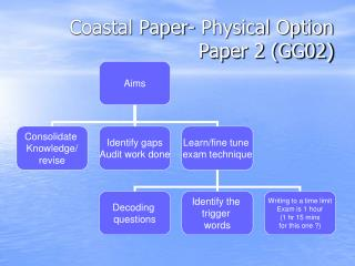 Coastal Paper- Physical Option Paper 2 (GG02)