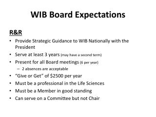 WIB Board Expectations