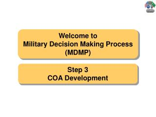 Welcome to  Military Decision Making Process (MDMP)