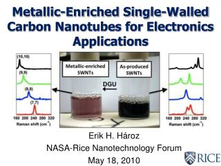 Metallic-Enriched Single-Walled Carbon Nanotubes for Electronics Applications