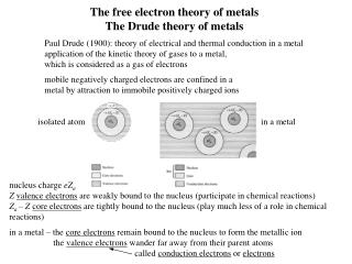 The free electron theory of metals The Drude theory of metals