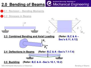 2 .2   Stresses in Beams