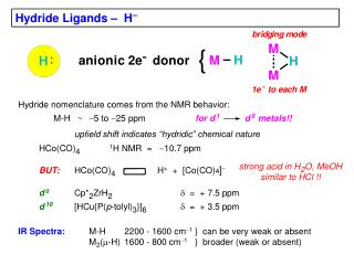 Hydride  Ligands  –  H -