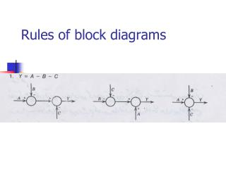 Rules of block diagrams
