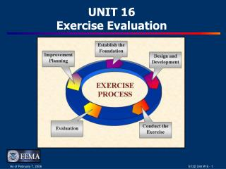 UNIT 16 Exercise Evaluation