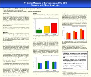 An Ocular Measure of Drowsiness and the EEG:  Changes with Sleep Deprivation