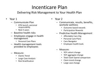 Incenticare  Plan Delivering Risk Management to Your Health Plan