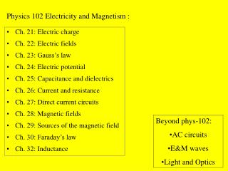 Ch. 21: Electric charge Ch. 22: Electric fields Ch. 23: Gauss's law Ch. 24: Electric potential