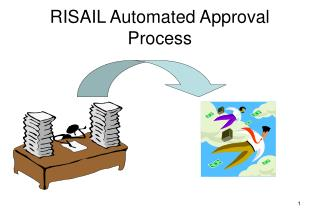 RISAIL Automated Approval Process