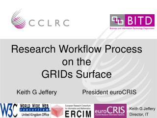 Research Workflow Process on the                                 GRIDs Surface