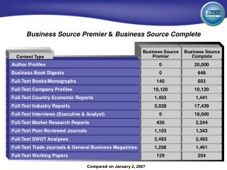 Business Source Premier  &  Business Source Complete