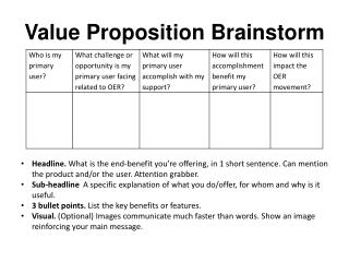 Value Proposition Brainstorm