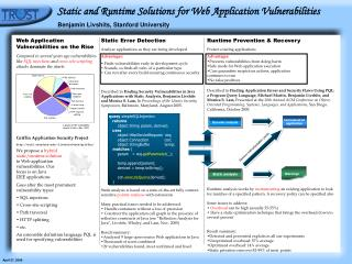 Static and Runtime Solutions for Web Application Vulnerabilities